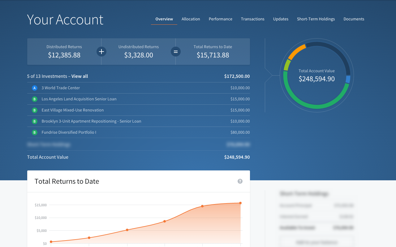 investor dashboard and returns