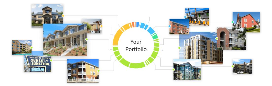 diversified fundrise portfolio example