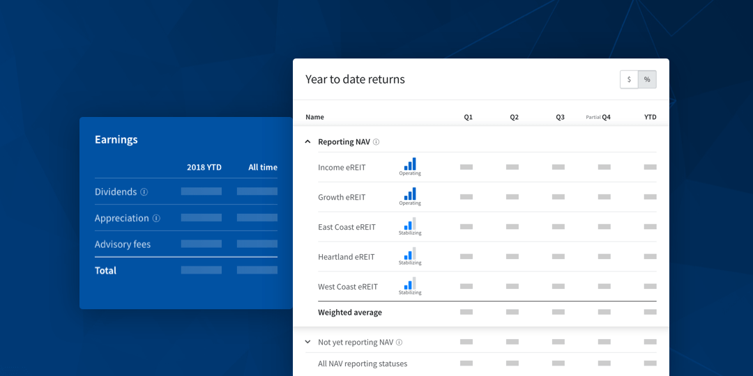 fundrise dashboard example